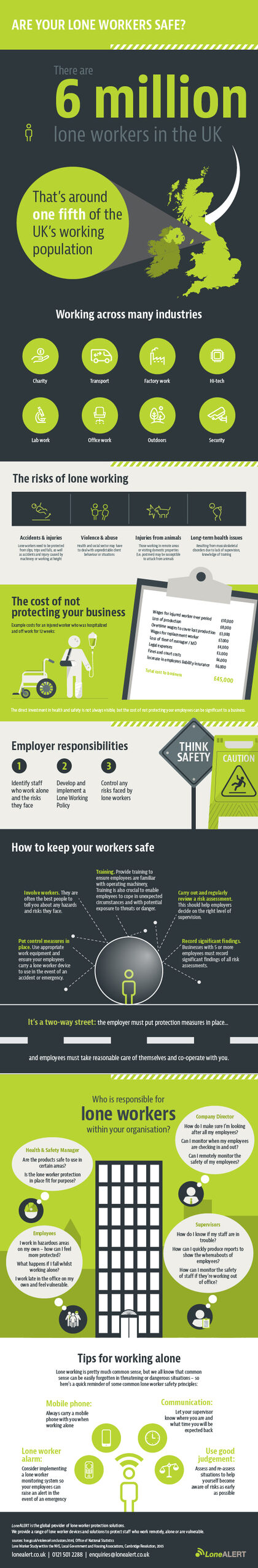 lone working infographic